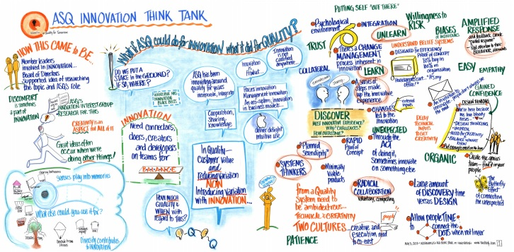 "In 2013 the ASQ Innovation Think Tank defined innovation as ""Quality for Tomorrow"""