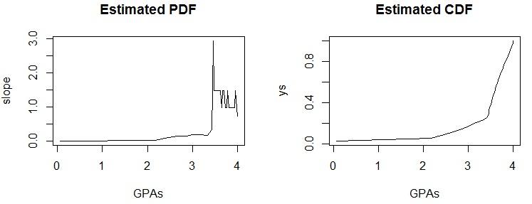 pdf-cdf-empirical