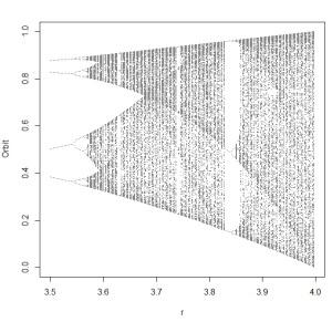 logistic-lyapunov-bifurcation-2